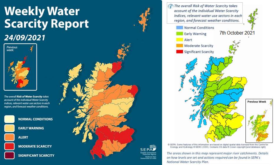 water scarcity SCotland